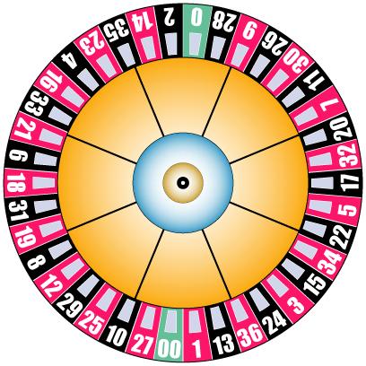 tablero con numeros ruleta americana